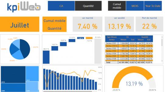 PowerBI Reportserver – l'alternative à PowerBI Services
